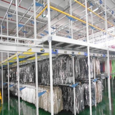 服装及电商解决方案